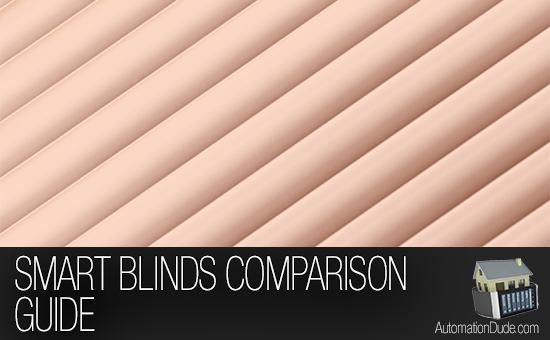 Blind automation comparison tiltmyblinds rollertrol diy automating blinds tiltmyblinds rollertrol erod diy solutioingenieria Image collections