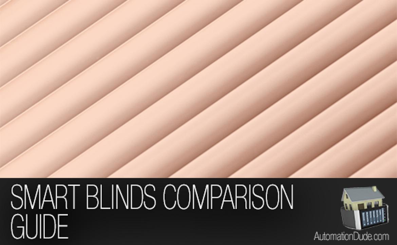 Automating Blinds   TiltMyBlinds RollerTrol eRod DIY